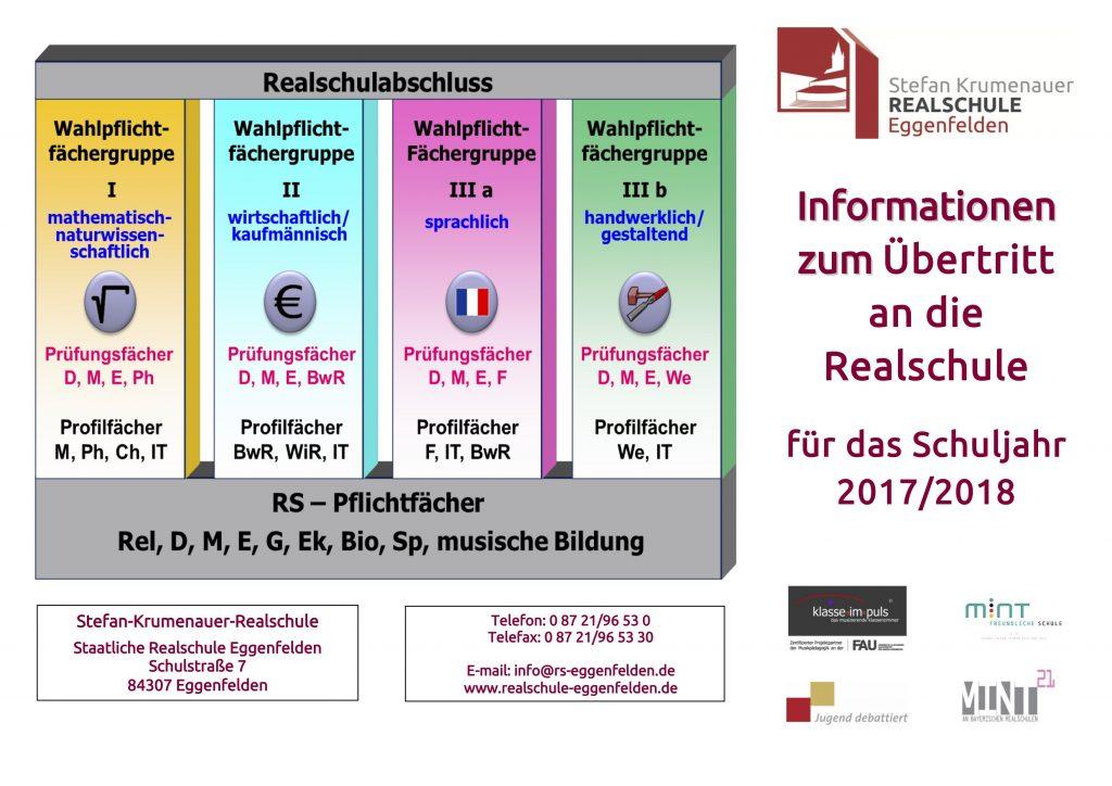 Flyer für Übertrittssabend 2017-02-21 (Seite 1)